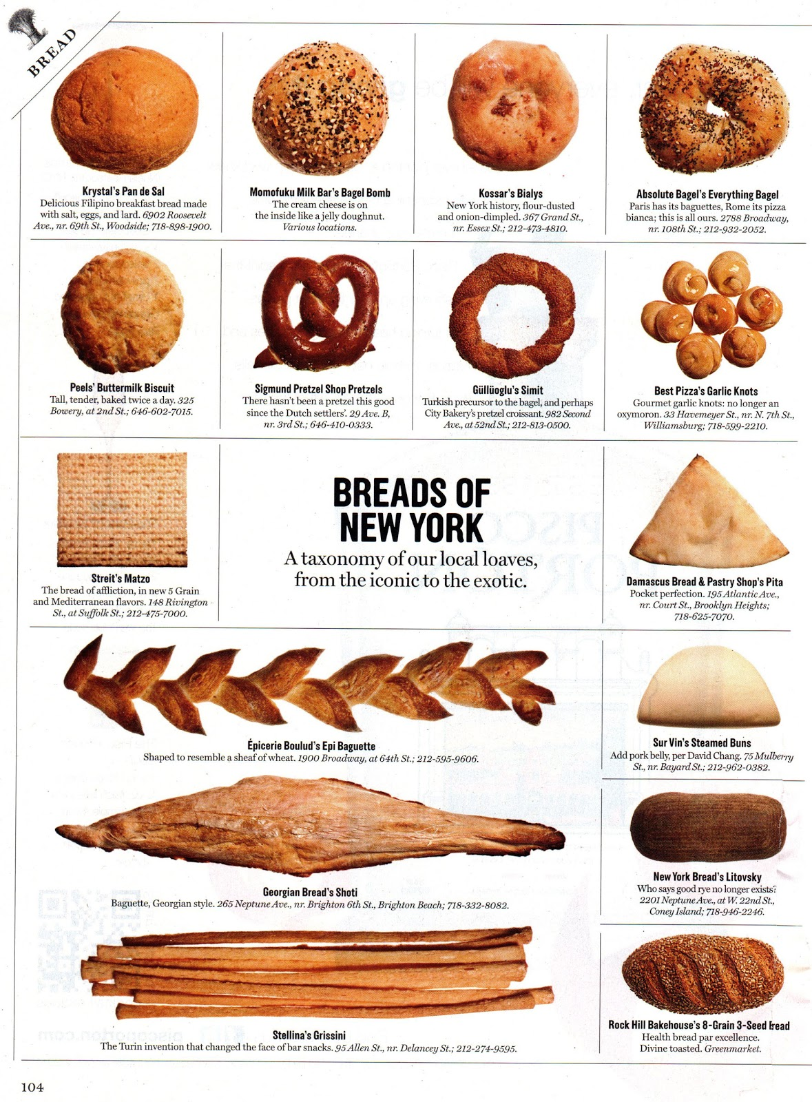 Oh eat dirt new years resolutions more into juicing blueprint cleanse inspired me check out these two amazing pages from new york magazine i am definitely going to be slowly checking malvernweather Image collections