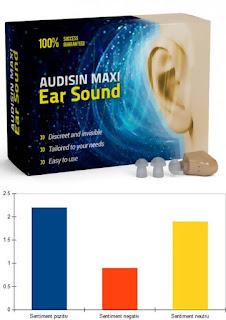 Audisin Maxi Ear Sound pareri forumuri aparate auditive