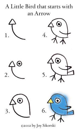 a little faith~a lot of heart: A Little Bird that starts