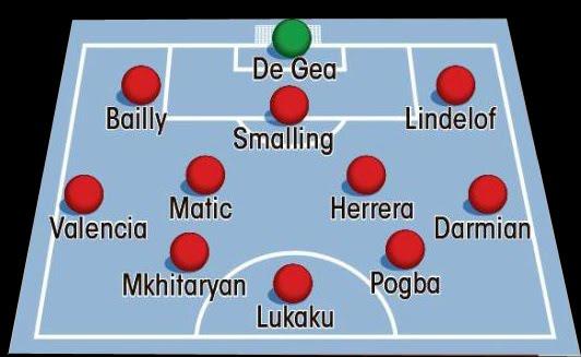 Hai đội hình xoay tua đáng gờm của Man Utd 2