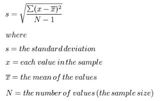 Utazások (nem csupán) Fotográfiában: Standard deviation