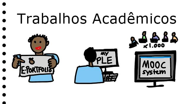 Modelo De Trabalho Acadêmico Da Faculdade Estácio De Sá