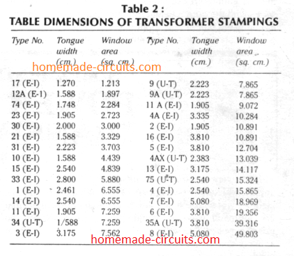table dimension of transformer stampings