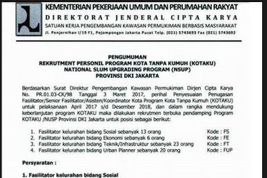 Lowongan Kerja Fasilitator Program Kotaku Provinsi DKI Jakarta (62 Formasi)