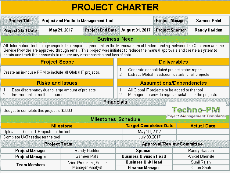 human resource plan template pmbok - project charter template ppt download free project