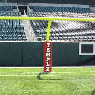 Greatmats Sports Pole Column Padding Chain Link Fence Padding