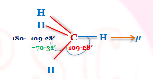 Resultant Dipole Moment of Methane Molecule