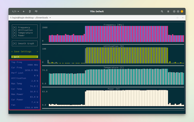 s-tui console ui for cpu values stress test