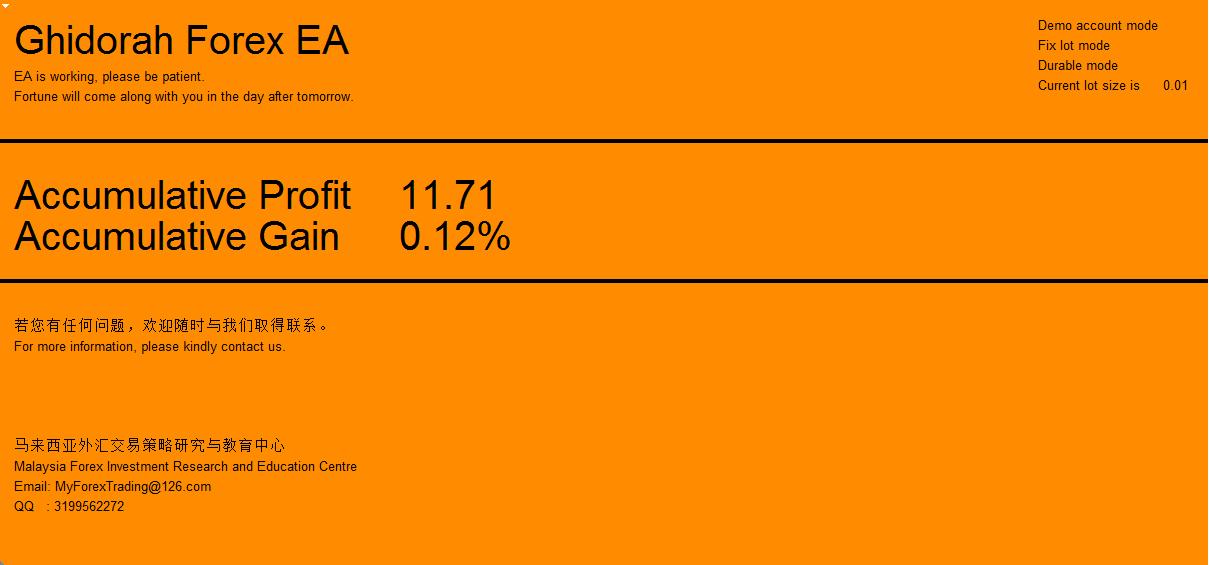EA分享】Ghidorah Forex EA:月盈利高达16%【本金只需 ...