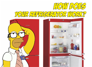 basic principle of refrigerator