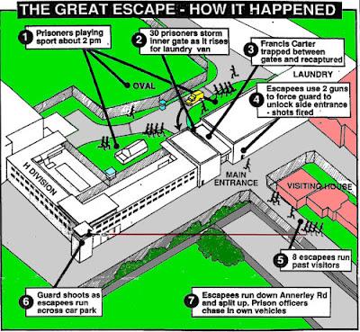 The 'Great Fun Escape' from Boggo Road, Brisbane, 1989.