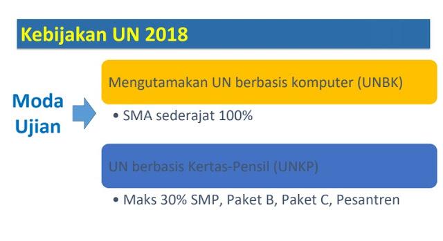 Moda UN 2018