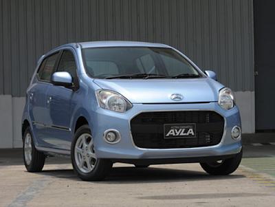 Tips dan Panduan Membeli Daihatsu Ayla Bekas