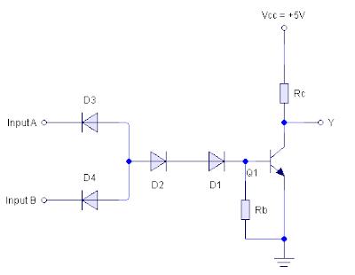 Gerbang logika NAND 2 masukan dari keluarga DTL.