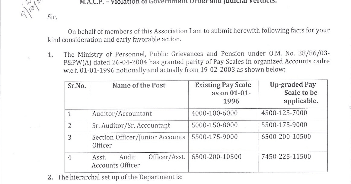 Grant of MACP on Hierarchy to the GP of Rs  4800 and 5400 to all Sr