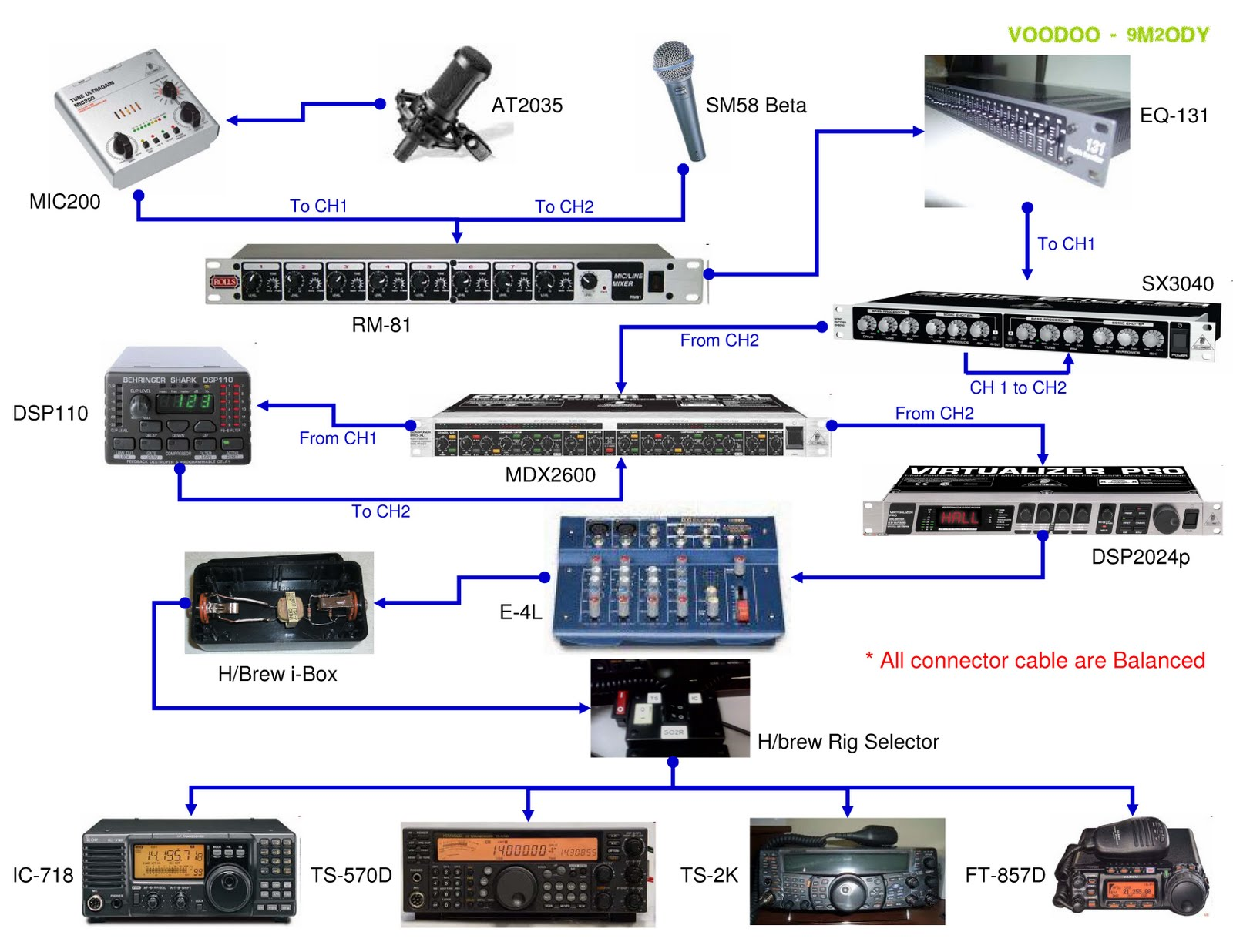 Home Studio Wiring Diagram Guide And Troubleshooting Of Recording Library Rh 44 Muehlwald De Audio Setup