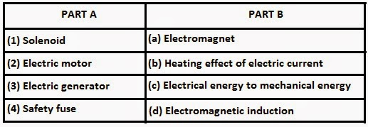 Multiple Choice Questions in Science: Chapter 5 : MAGNETIC