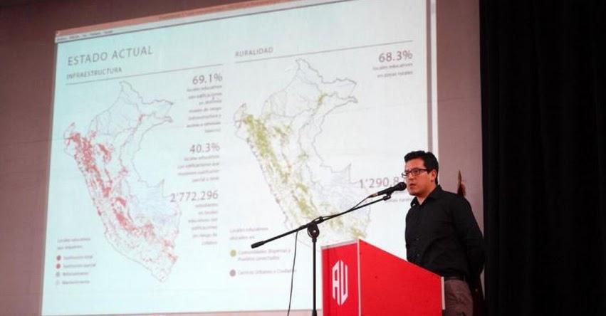 PRONIED: Estudiantes de Arquitectura de 4 universidades harán propuestas de mejoras en colegios de Lima Metropolitana - www.pronied.gob.pe