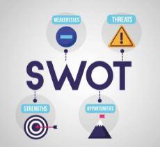 Menerapkan Analisa SWOT dalam Kehidupan Sehari-hari