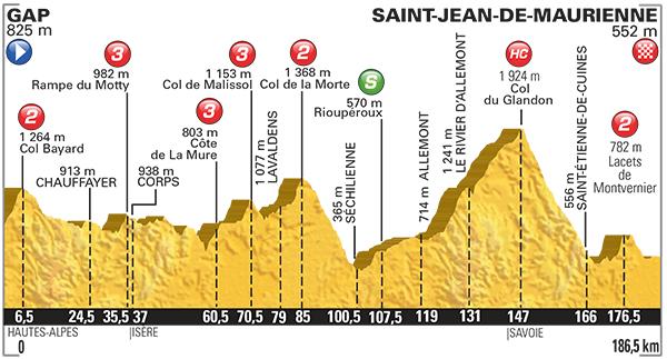 eerste etappe tour de france 2015