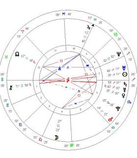 Amanda Seyfried birth chart horoscope