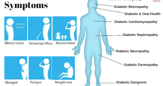 Complication of Diabetes & its Management l VIVEKANAND HOSPITAL