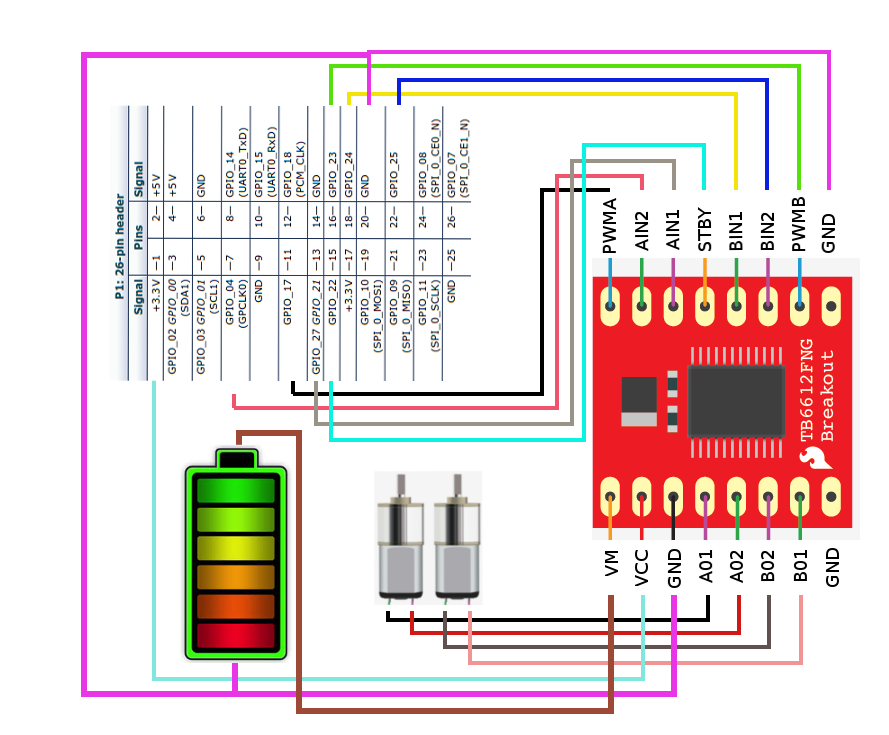 dual motor starter wiring diagram autopage rs 915 using raspberrypi + tb6612fng for