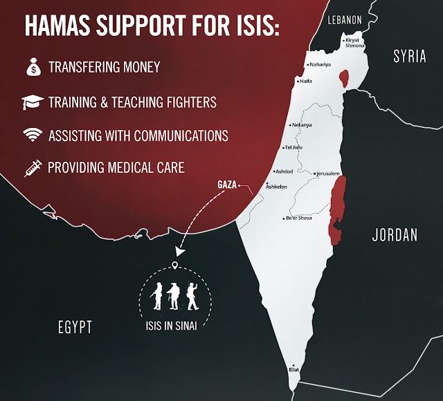 Image Attribute: Hamas Support for ISIS