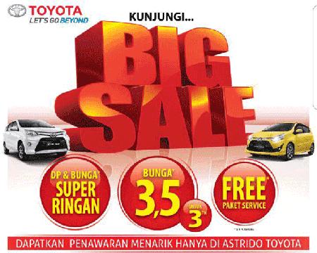 Harga Promo Kredit Toyota Bekasi 2018