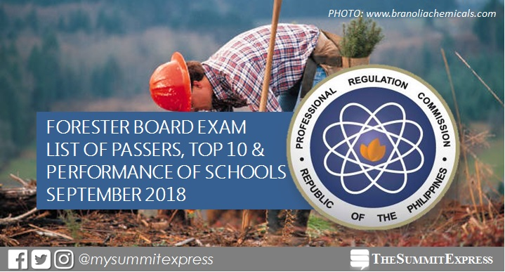 FULL RESULTS: September 2018 Forester board exam list of passers, top 10