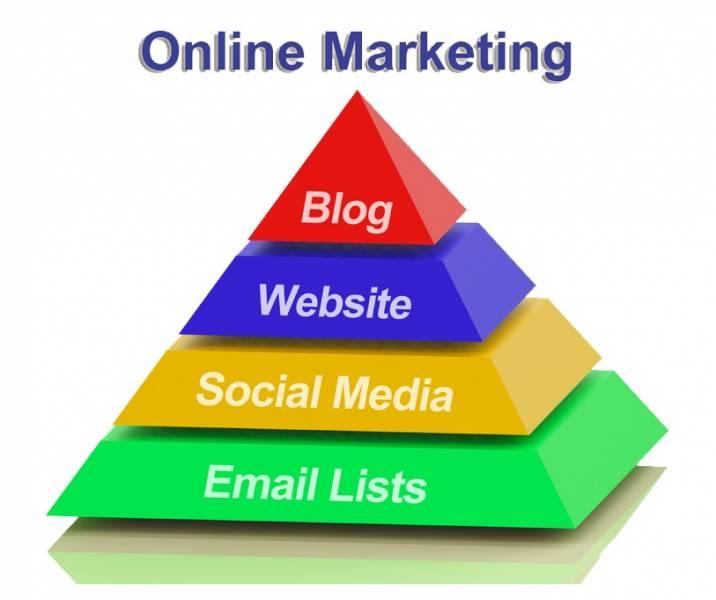 SEM Services in Pakistan: Digital Marketing Services in Pakistan