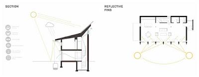 Solar Barn Loft - Paul Lukez