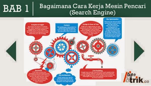 Bagaimana Cara Kerja Mesin Pencari (Search Engine ...