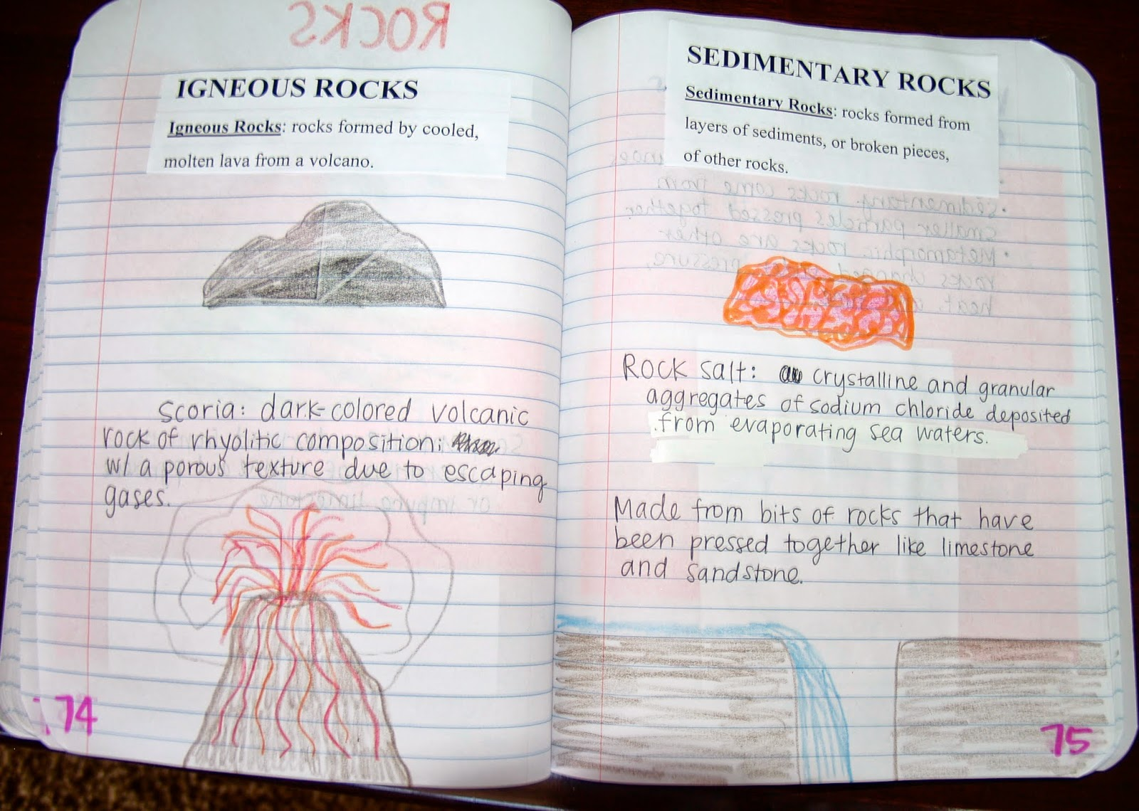 Workbooks rocks and minerals worksheets 3rd grade : Teaching Science With Lynda: The Rock Cycle with Interactive ...