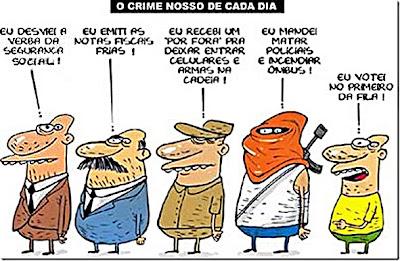 Resultado de imagem para ética no brasil