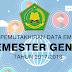 Pengantar Pemutakhiran Data Emis Madrasah, PD-Pontren dan PAI Semester Genap TP 2017-2018