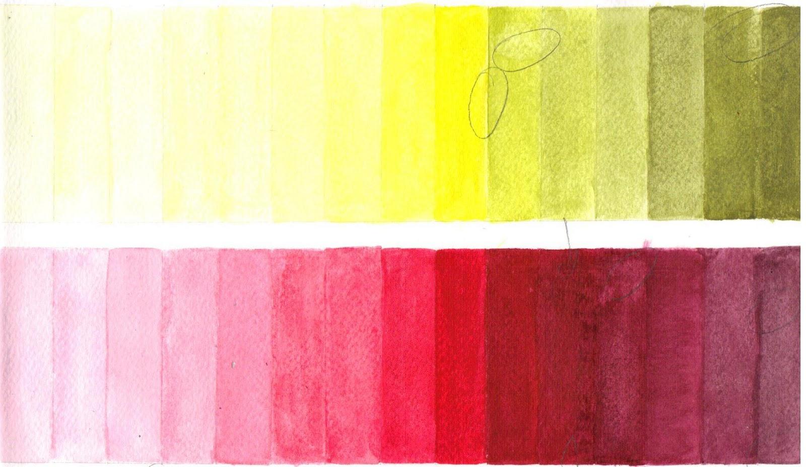 .: Escala Cromática Amarillo Rojo