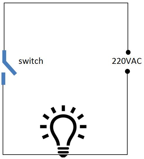 iot light switch
