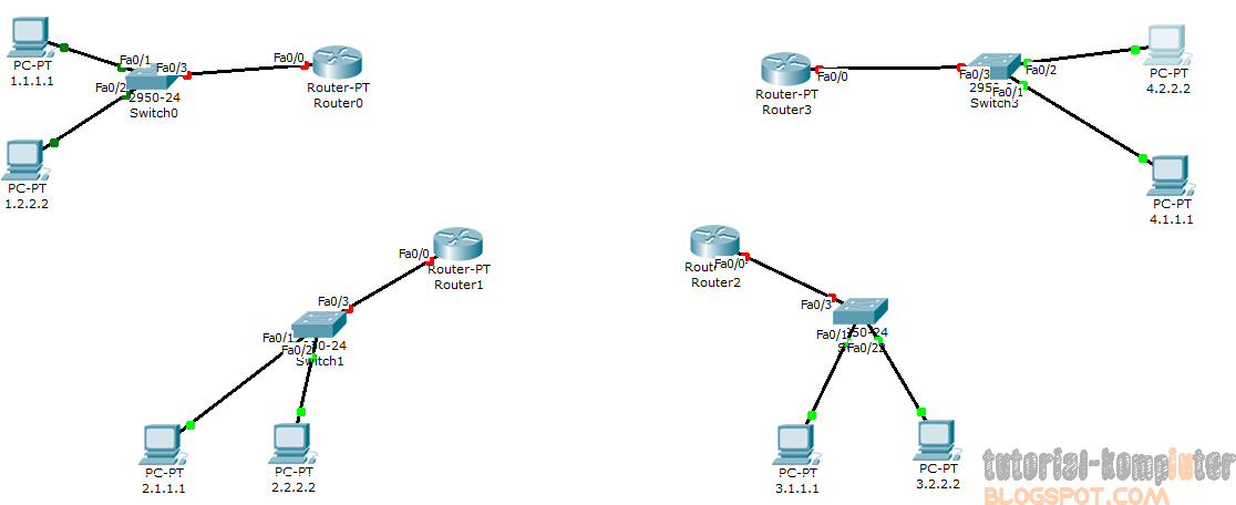 Belajar Dinamic Routing dengan Packet Tracer