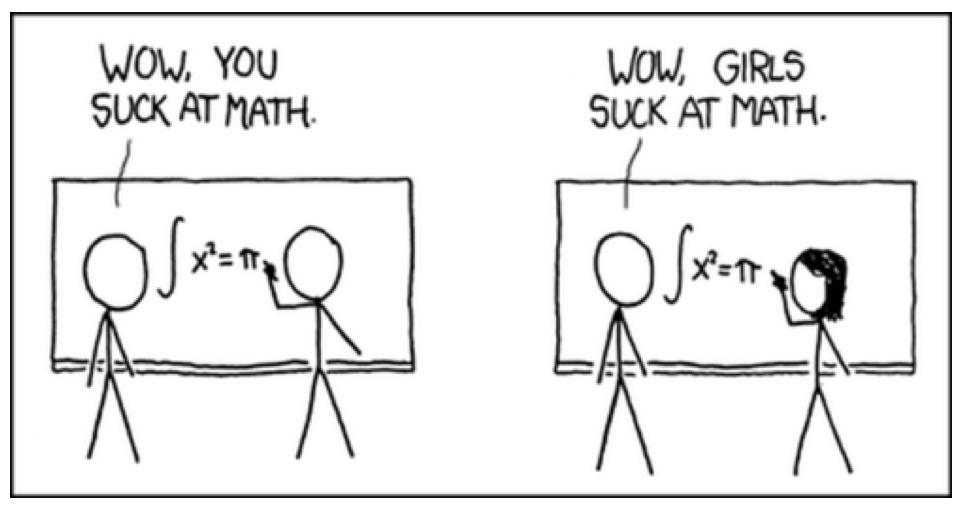 Crewton Ramone's Blog of Math