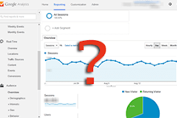 The Basics of Google Analytics for Beginners