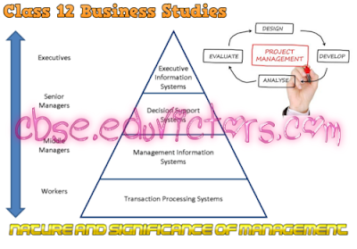 CBSE CLASS 12 - Business Studies - NATURE AND SIGNIFICANCE OF MANAGEMENT (Q and A) (#cbsenotes)(#class12BusinessStudies)(#eduvictors)
