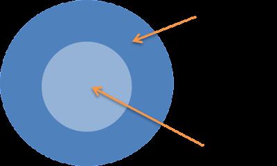 Pengertian Populasi dan Sampel serta Jenis-Jenisnya