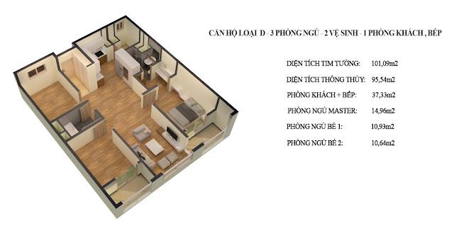 Thiết kế căn hộ loại D