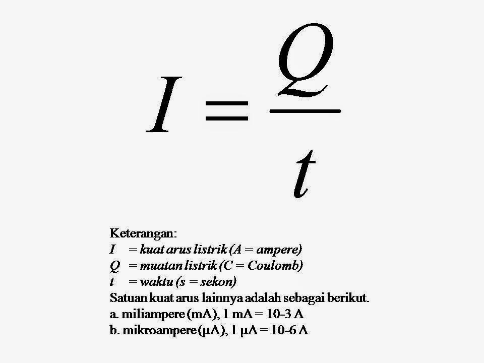 Kata Bijak Rumus Fisika