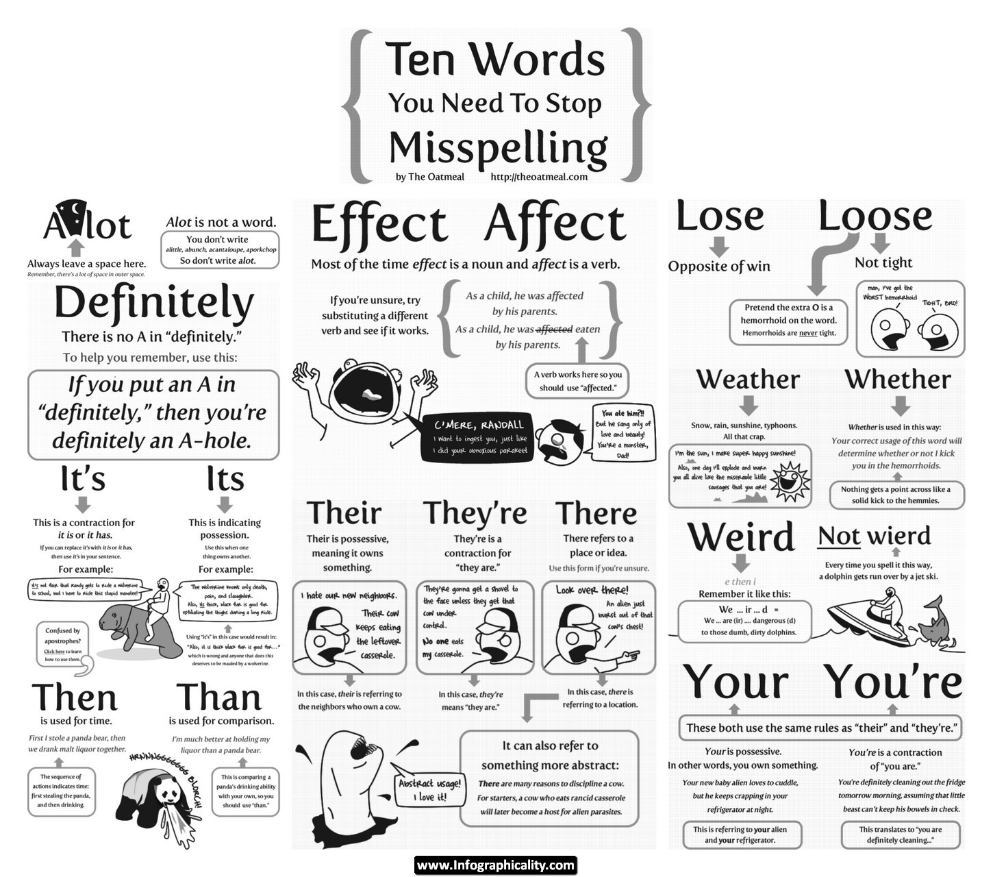 Commonly Misused Word