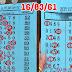 แม่นๆ แบบนี้ห้ามพลาด! หวยซอง สูตร อ.พันธ์ทิพย์ เลขเด่นหลัก สิบ หน่วย บน+ล่าง งวด 16/03/61