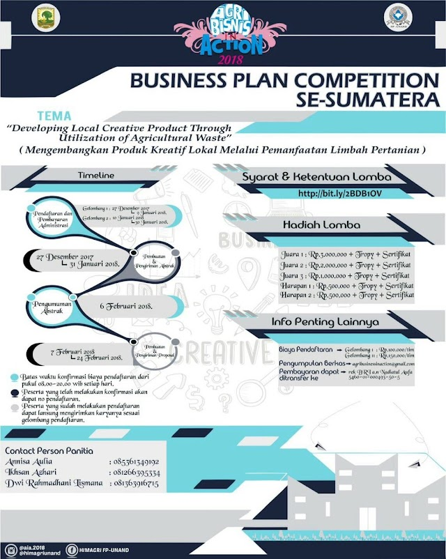 Lomba Business Plan 2018 di Universitas Andalas, Padang