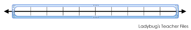 Using tables in PowerPoint helps to make even spaces on your number line.