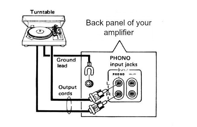 stereo equalizer hook up diagram